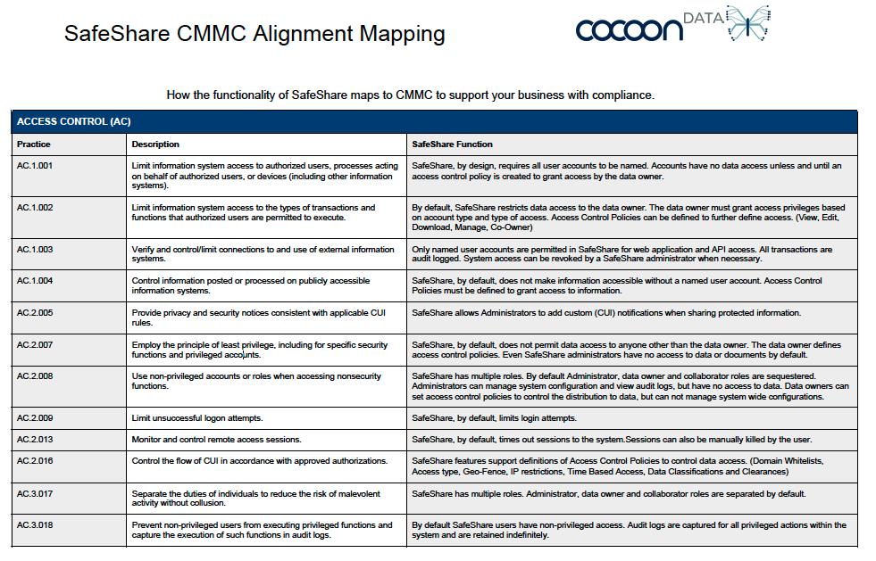 CMMC Alignment Map Image